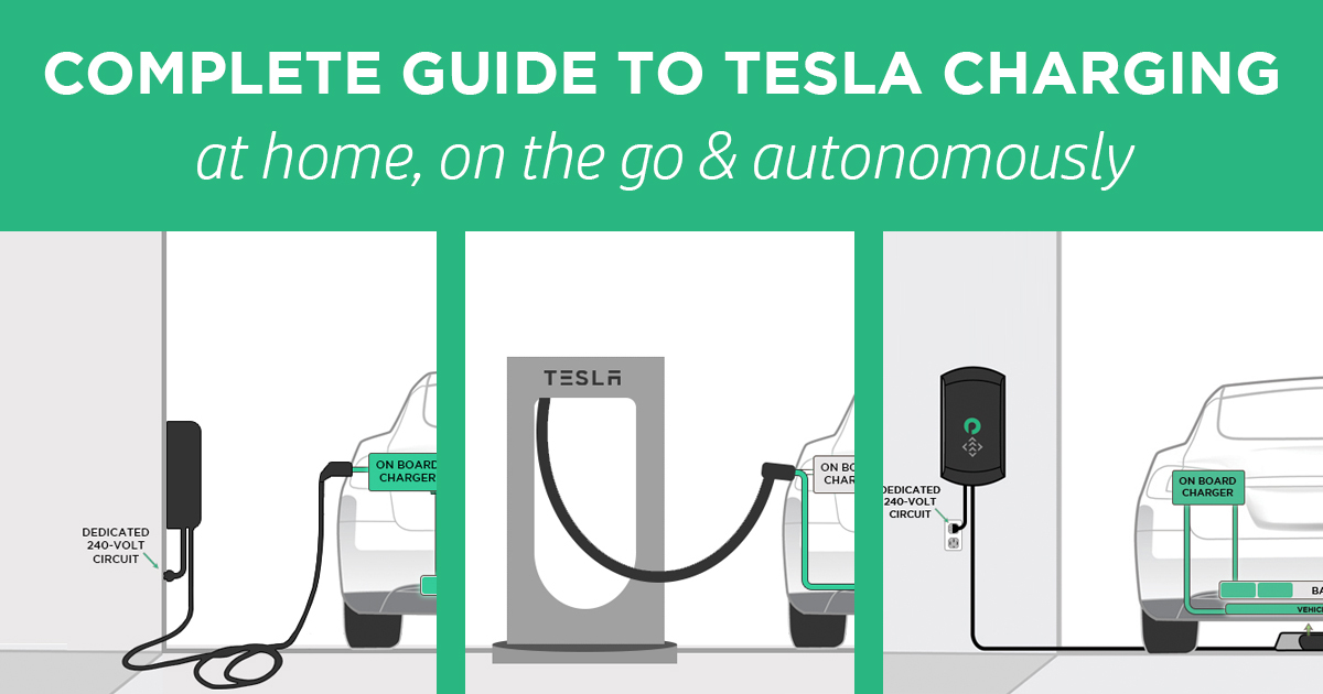 Tesla Charging The Complete Guide to Charging at Home, in Public