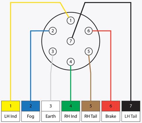 Euro Trailer Wiring Diagram - WIRE Center \u2022