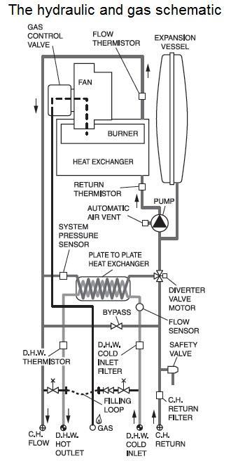navien boiler installation manual