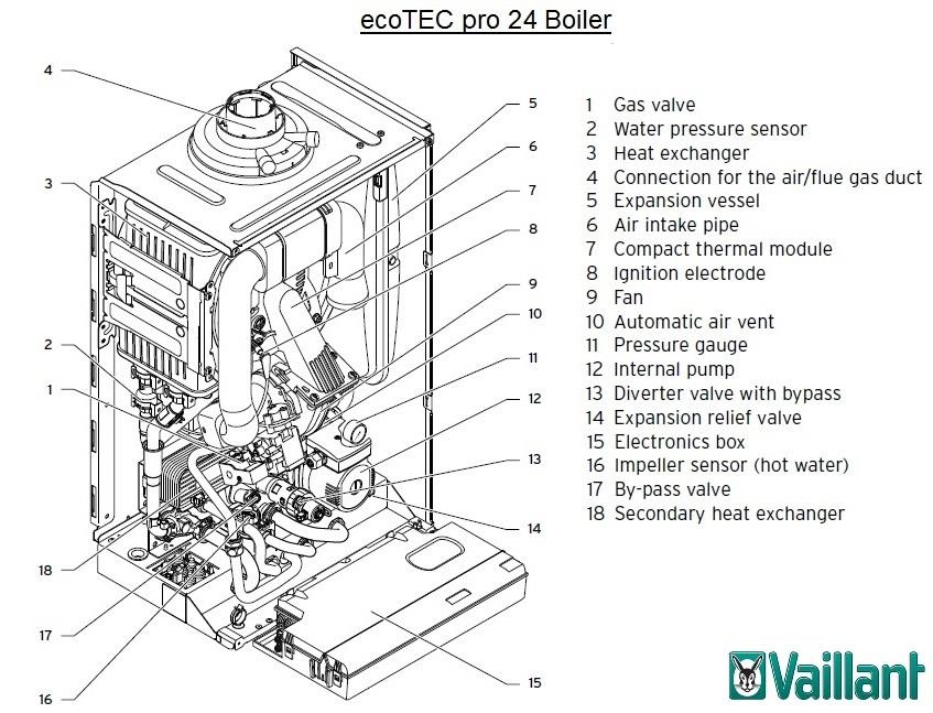vaillant boilers wiring diagrams