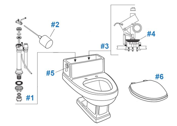 American Standard Toilet Parts Tank Lids   Carnmotors.com