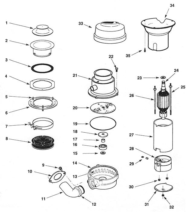 insinkerator ss 150 wiring diagram