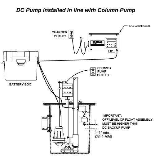 1 2 hp sump pump wiring