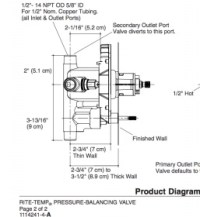 Kohler shower valve rough in... - Plumbing Zone ...