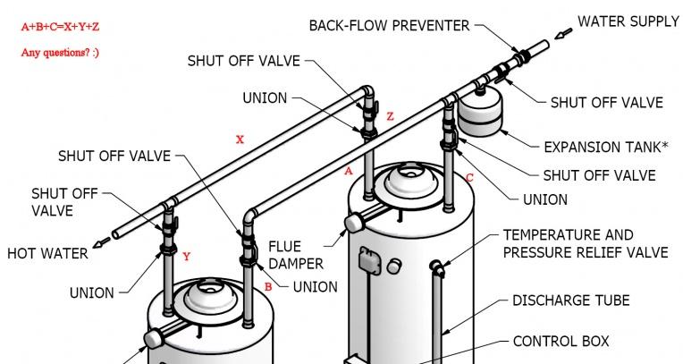 wiring heating element hot water heater