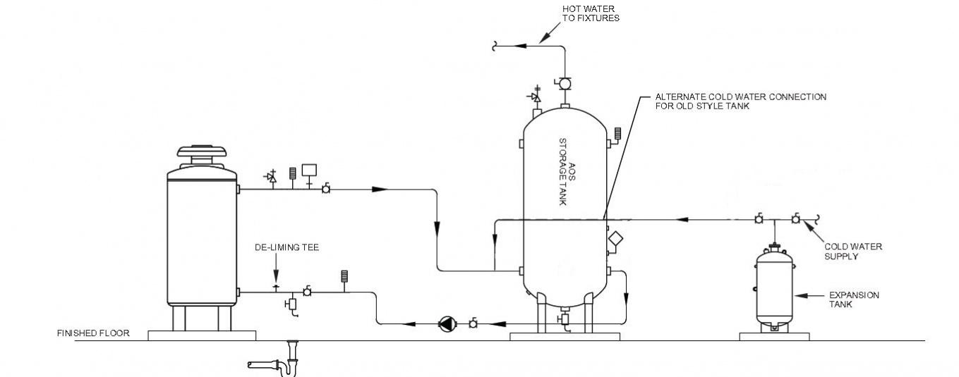Hot Water Storage Tank and Boiler - Plumbing Zone - Professional