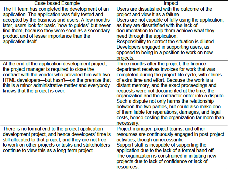 Overlooked Importance of Closing Process Group - project closure report template