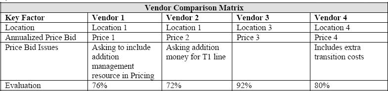 Vendor Comparison Template   ophion.co