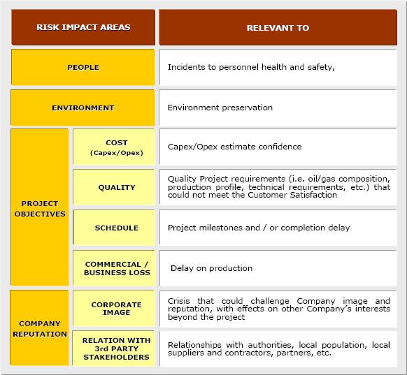 How to link the qualitative and the quantitative risk assessment