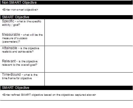 Defining SMART PMO Objectives SMART Objectives Template - management review template