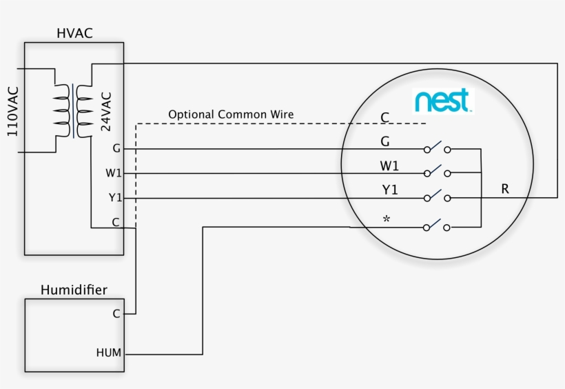 Stand Alone Hum 1 Wire At Nest Wiring Diagram - Furnace Nest
