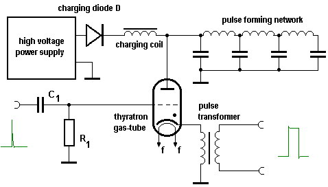 flyback transformer wiring diagram