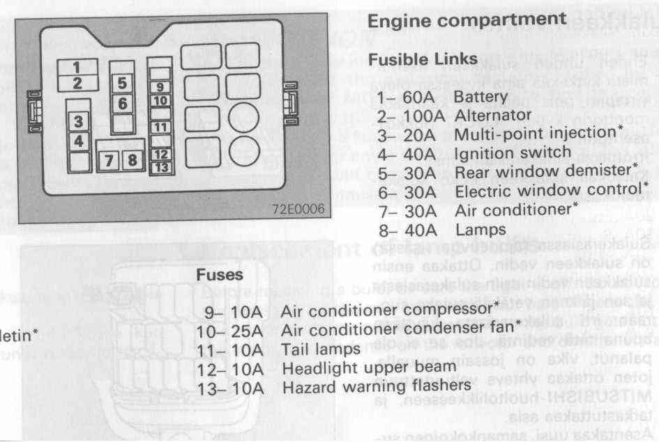2000 Mitsubishi Galant Fuse Box Map Wiring Diagram