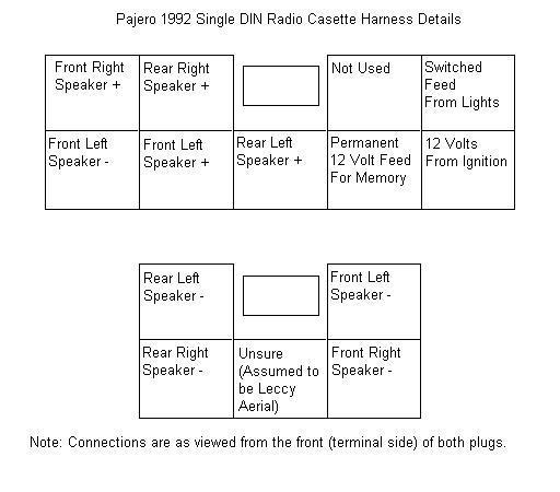 Mitsubishi Montero Radio Wiring Diagram - 8mrkmpaaublomboinfo \u2022
