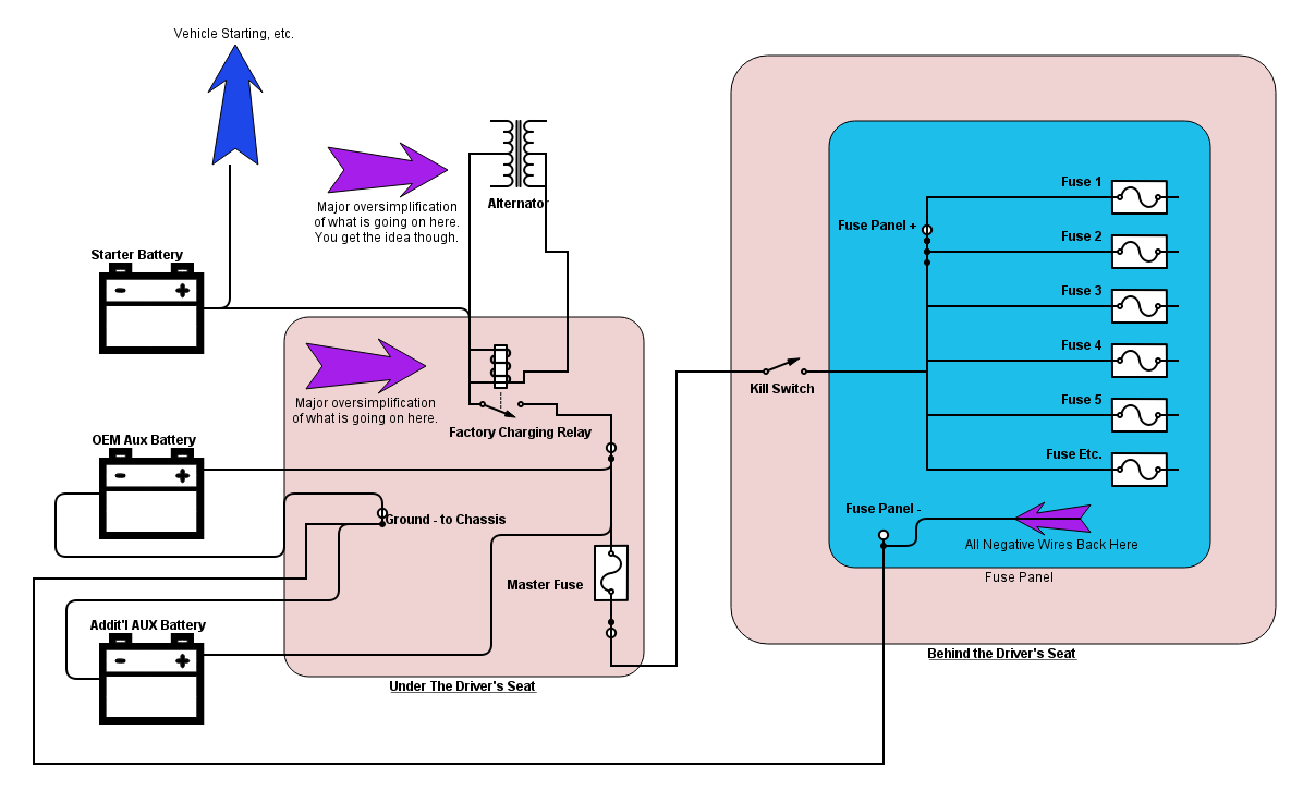 relay panel wiring diagram