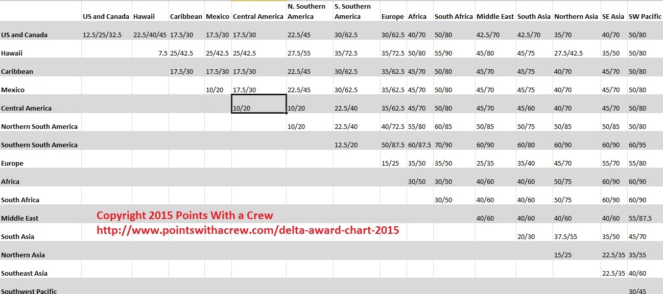 Delta award chart 2015 - Points with a Crew