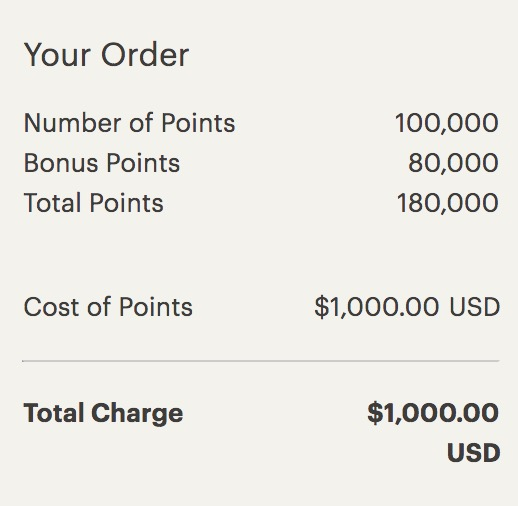 Should you buy IHG points with an 80 bonus? - Points with a Crew