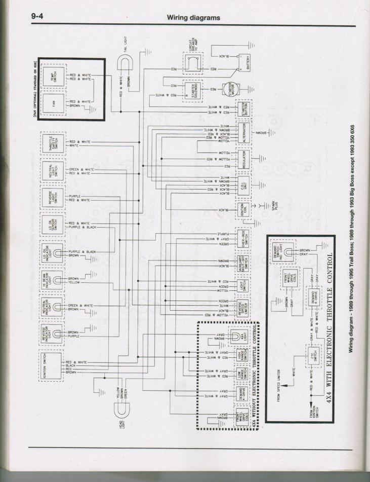 Polaris Trail Boss Wiring Diagram - wiring diagrams image free