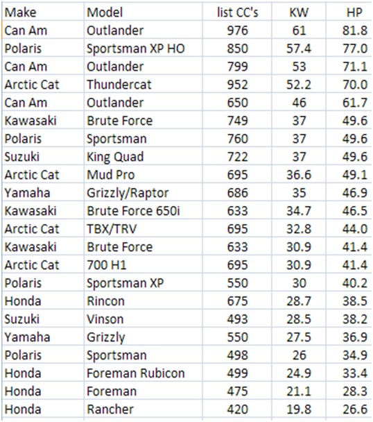 18 Tire Size Chart New Car Specs And Price 2019 2020