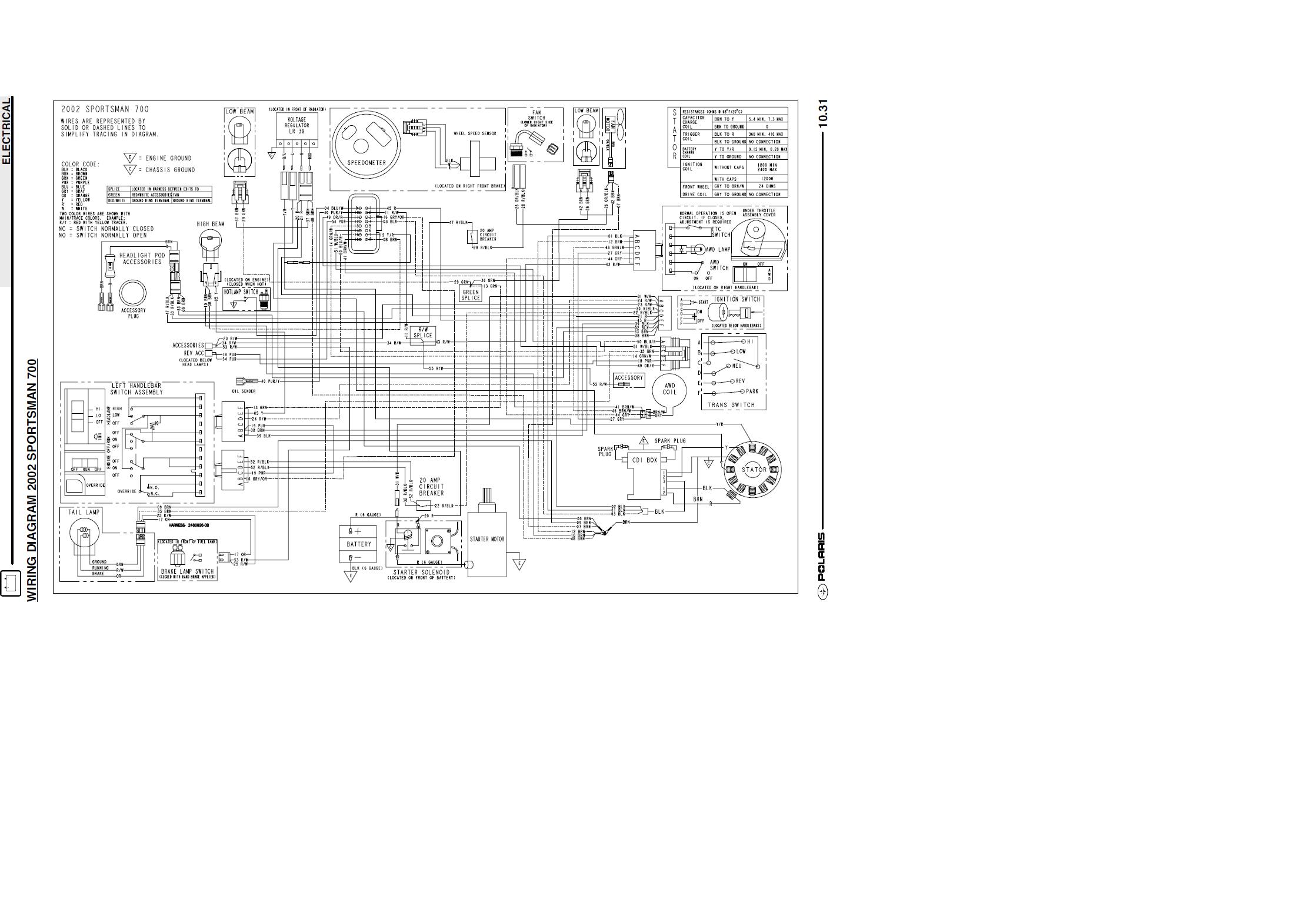 polaris scrambler xp 1000 wiring diagram