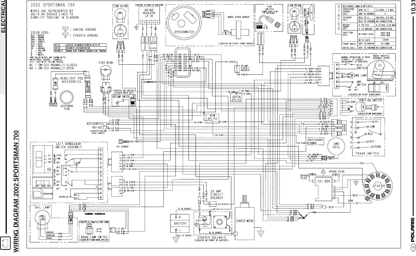 2004 polaris sportsman 400 atv wiring diagram