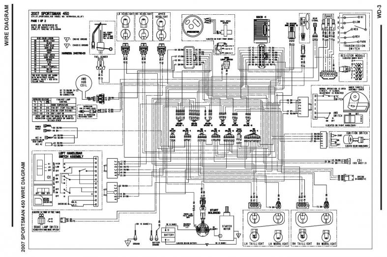 Polaris Outlaw Wiring Diagram Wiring Diagram