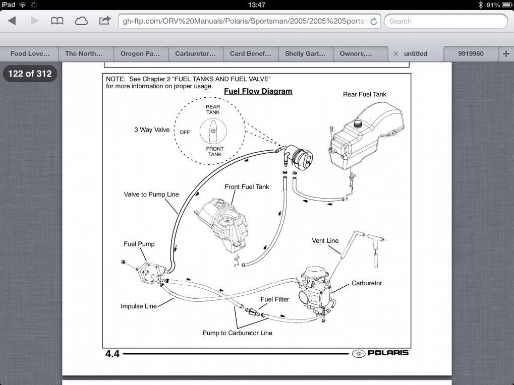 Audi 500 Wiring Diagram Schematic Diagram Electronic Schematic Diagram