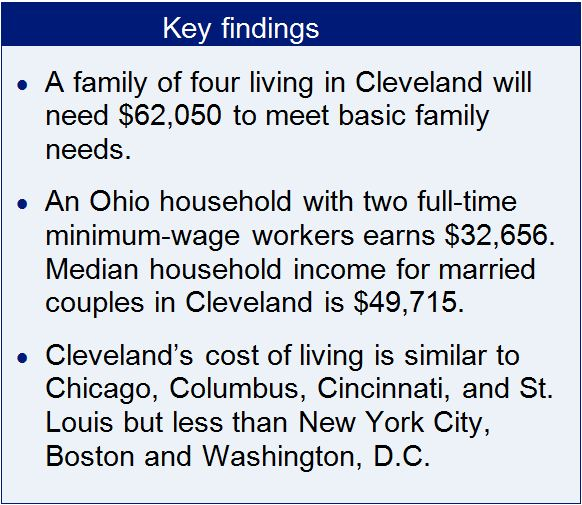 Getting by in Ohio The 2013 Basic Family Budget