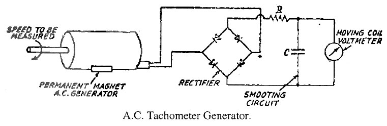 Evinrude Tachometer Wiring Wiring Diagram