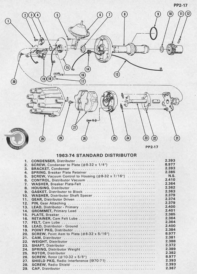 1974 pontiac gto parts