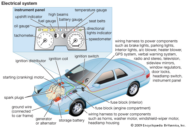How Resistance Effects the Auto Electric System -