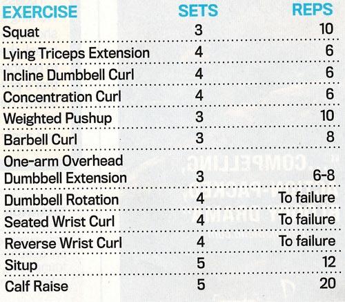 Bruce Lee Workout Secrets Revealed Pop Workouts