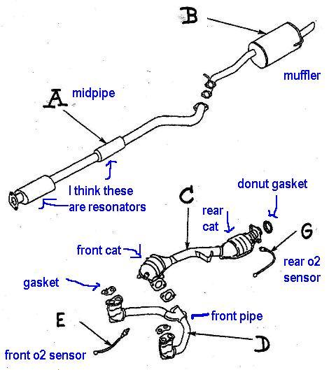 2000 Subaru Forester Exhaust Diagram - Wiring Diagrams