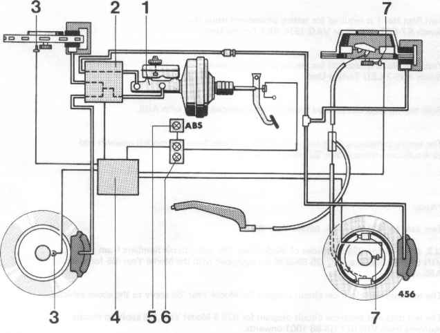 Porsche 911 Hydraulic Diagram - Hydraulic Unit - Porsche Archives
