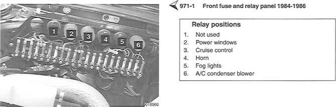 Electrical component locations - Porsche 911 1984 1989