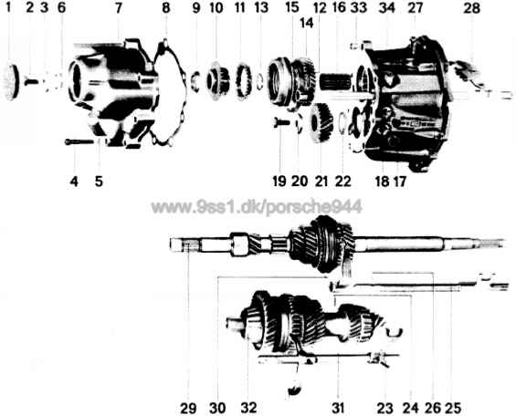 torque with diagram