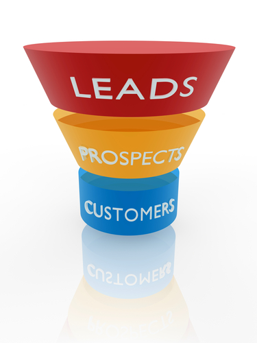 How To Manage Inbound Sales Leads The Portfolio Partnership