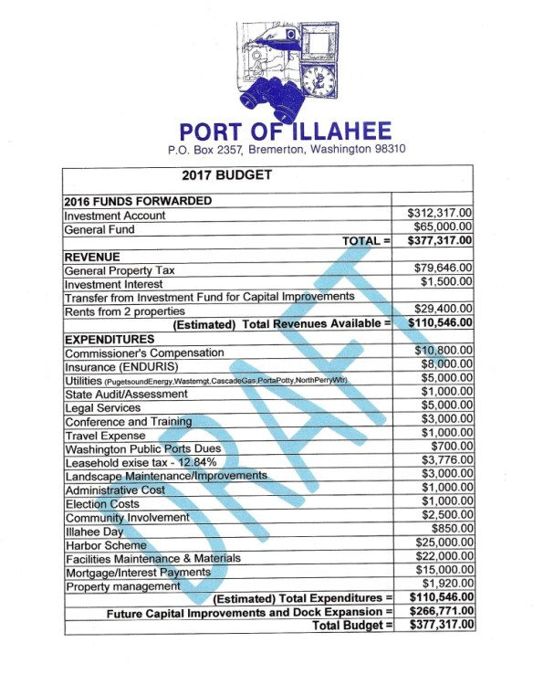 2017-draft-budget