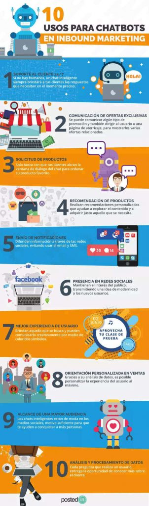 Cómo usar chatbots en una estrategia de marketing infografía