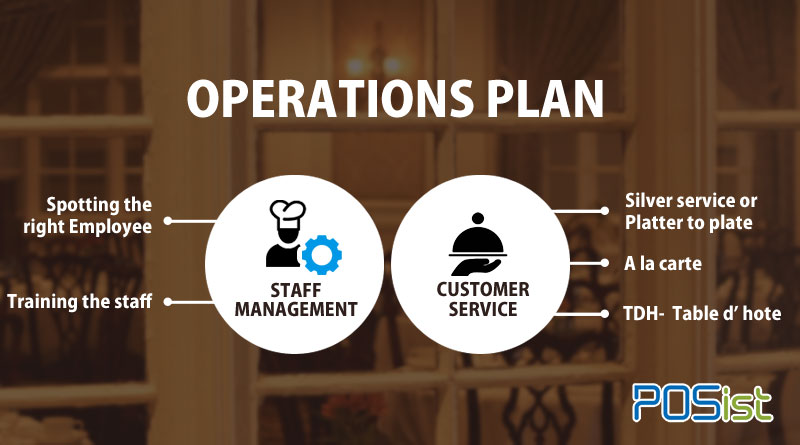 A 7 Step Guide On How To Write A Restaurant Business Plan