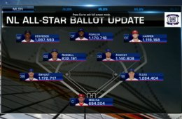 Cubs-All-Star-Ballot