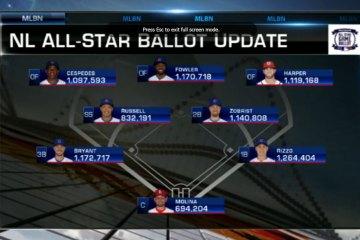 Cubs-All-Star-Ballot