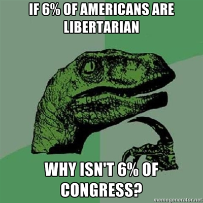 six-percent-libertarian-congress