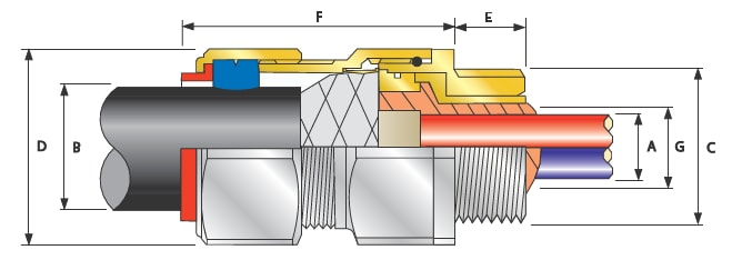 CMP PX2K Barrier Cable Gland - Hazardous Area ATEX Zone 2