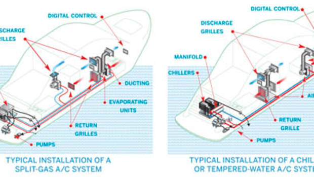 How to Troubleshoot Your Boat\u0027s Air-Conditioning System - Power