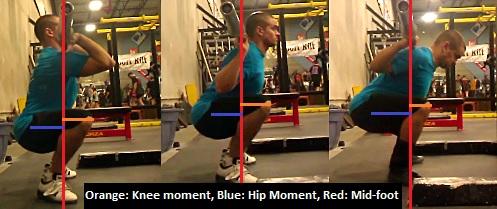 High Bar Vs Low Bar Squats Powerliftingtowin
