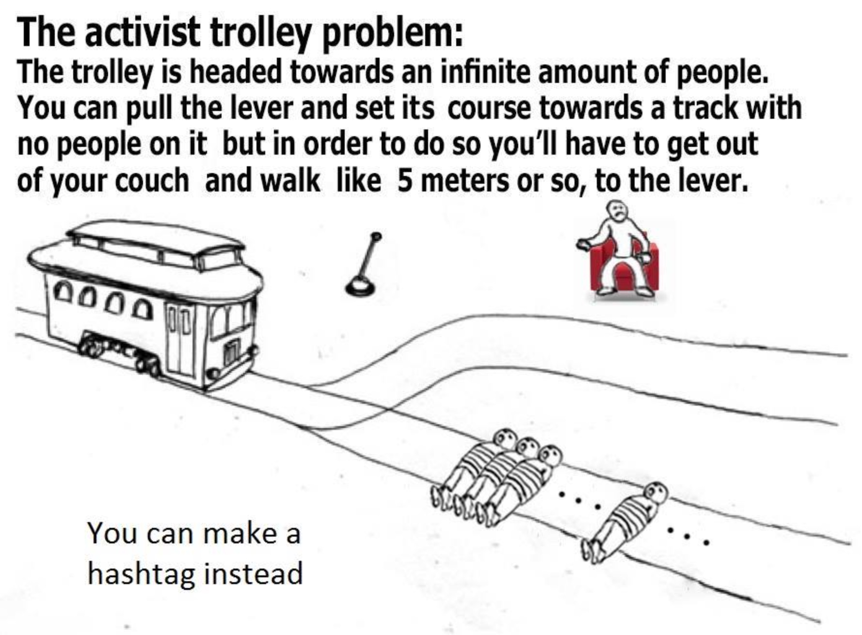 the trolley problems Lessons learning about remote work and building moteburgcom.