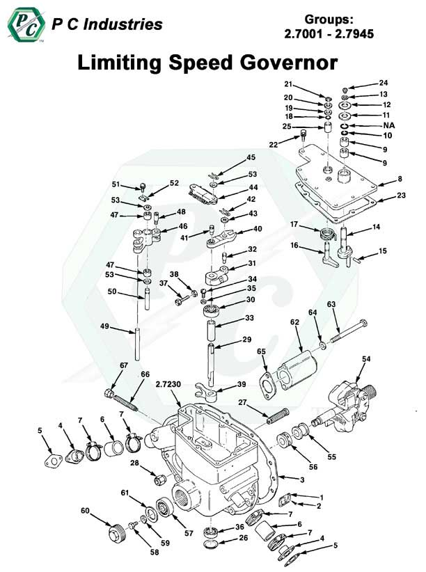 torque speed diagram