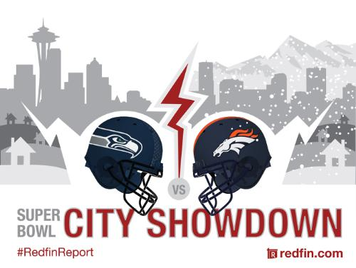 REDFIN CITY SHOWDOWN