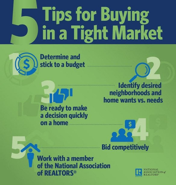 5 Tips for Buying in a Tight Market - NAR Infographic